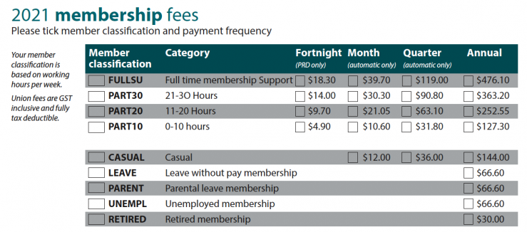 Support Staff 2021 membership fees