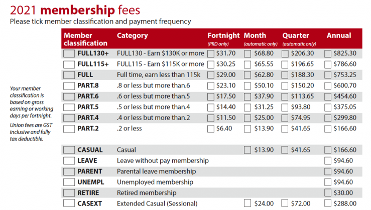 Teachers 2021 membership fees